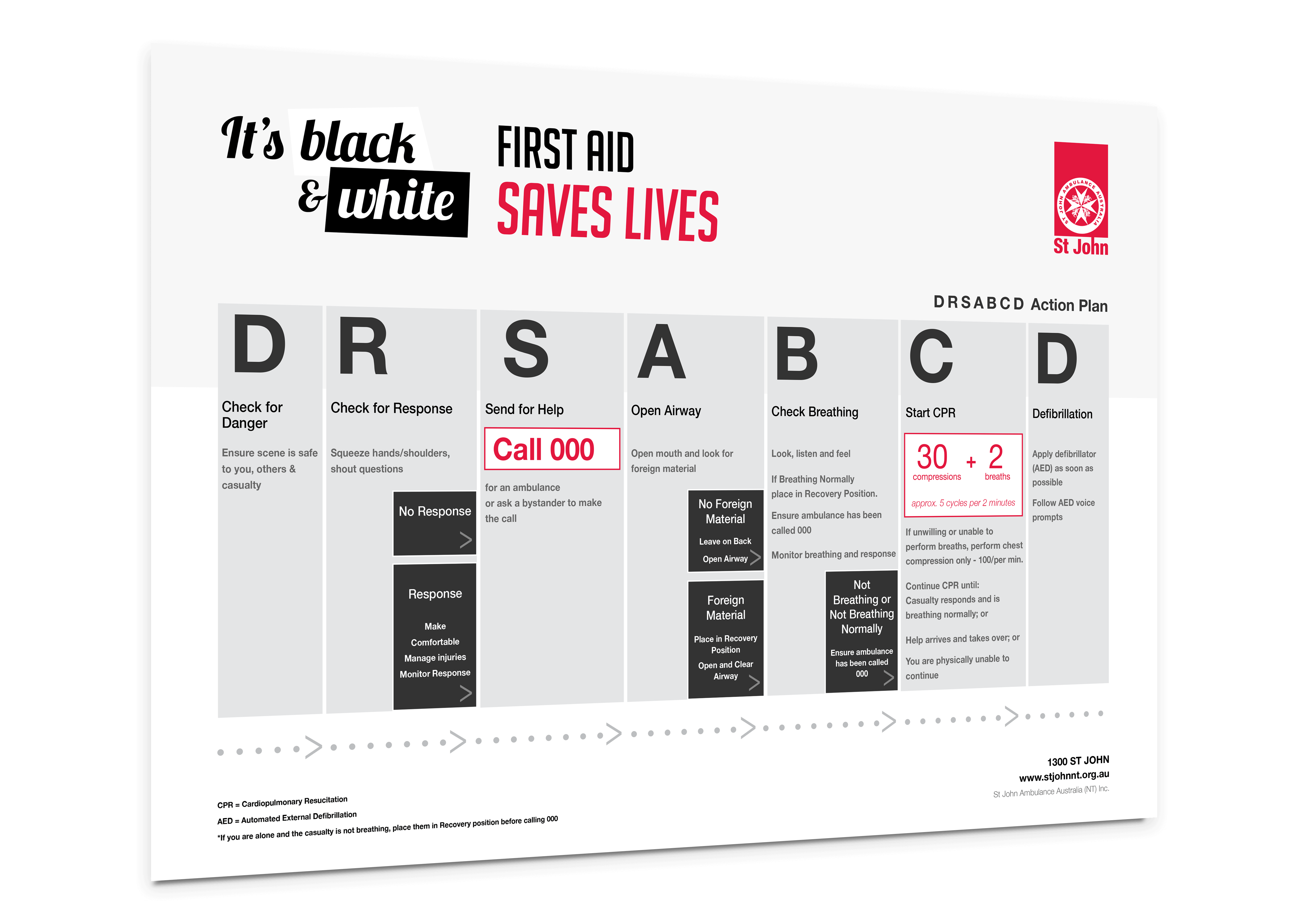 First Aid Saves Lives - DRSABCD Poster - St John Ambulance